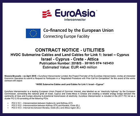 HVDC Submarine Cables and Land Cables for Link 1: Israel – Cyprus